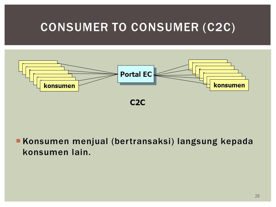  Konsumen menjual (bertransaksi) langsung kepada konsumen lain. 26 CONSUMER TO CONSUMER (C2C) Portal EC konsumen C2C