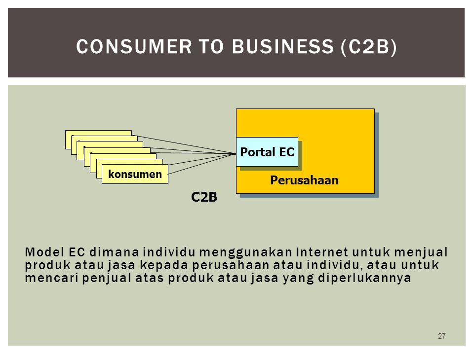 Model EC dimana individu menggunakan Internet untuk menjual produk atau jasa kepada perusahaan atau individu, atau untuk mencari penjual atas produk a