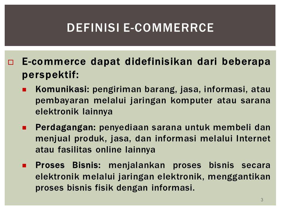  E-commerce dapat didefinisikan dari beberapa perspektif: Komunikasi: pengiriman barang, jasa, informasi, atau pembayaran melalui jaringan komputer a
