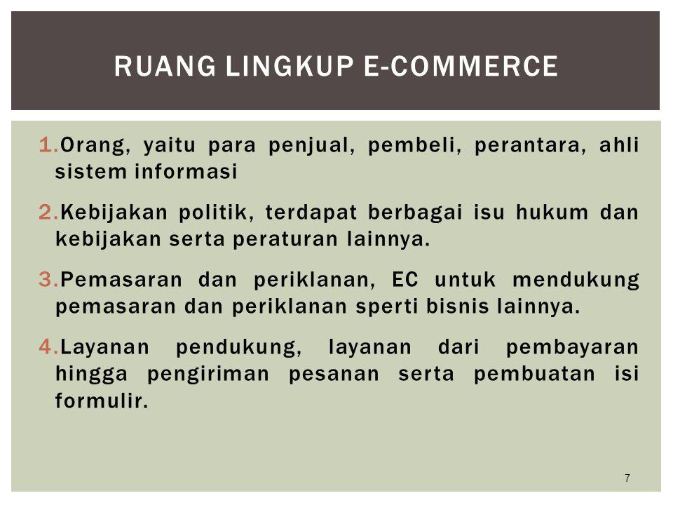 1.Pembayaran Elektronik Pembayaran adalah bagian integral dari menjalakan bisnis, baik secara tradisional maupun secara online.