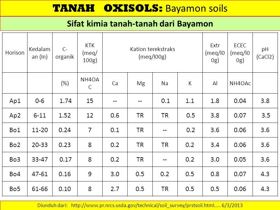 TANAH OXISOLS: Bayamon soils Diunduh dari: http://www.pr.nrcs.usda.gov/technical/soil_survey/prstsoil.html…..