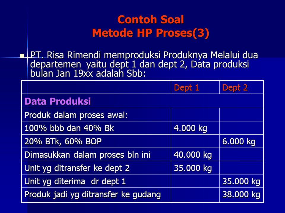 Contoh Soal Metode HP Proses(3) PT.