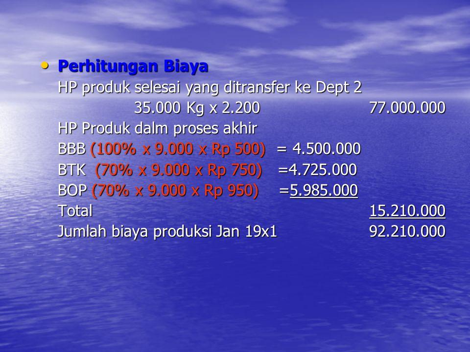 Perhitungan Biaya Perhitungan Biaya HP produk selesai yang ditransfer ke Dept 2 35.000 Kg x 2.20077.000.000 HP Produk dalm proses akhir BBB (100% x 9.000 x Rp 500) = 4.500.000 BTK (70% x 9.000 x Rp 750) =4.725.000 BOP (70% x 9.000 x Rp 950) =5.985.000 Total15.210.000 Jumlah biaya produksi Jan 19x192.210.000