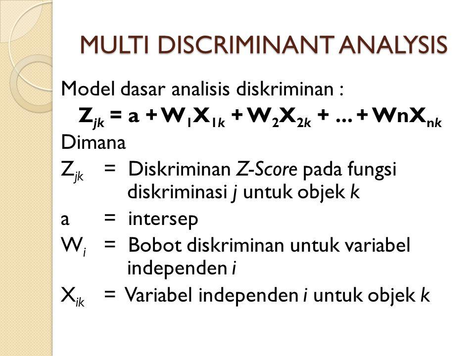 MULTI DISCRIMINANT ANALYSIS Model dasar analisis diskriminan : Z jk = a + W 1 X 1k + W 2 X 2k +...