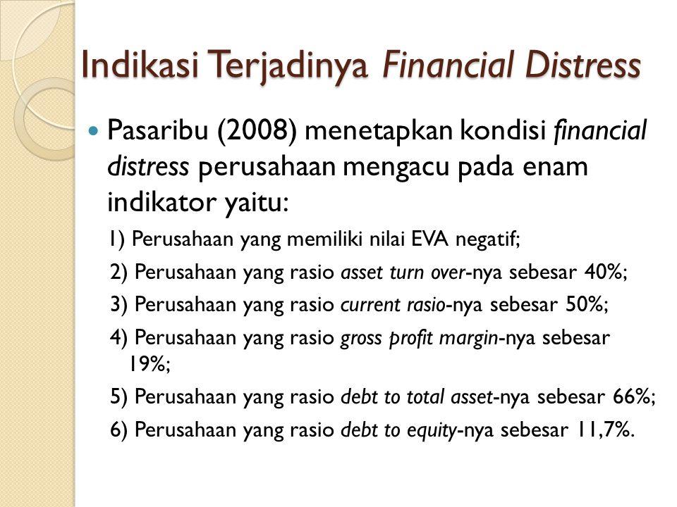 Indikasi Terjadinya Financial Distress Pasaribu (2008) menetapkan kondisi financial distress perusahaan mengacu pada enam indikator yaitu: 1) Perusahaan yang memiliki nilai EVA negatif; 2) Perusahaan yang rasio asset turn over-nya sebesar 40%; 3) Perusahaan yang rasio current rasio-nya sebesar 50%; 4) Perusahaan yang rasio gross profit margin-nya sebesar 19%; 5) Perusahaan yang rasio debt to total asset-nya sebesar 66%; 6) Perusahaan yang rasio debt to equity-nya sebesar 11,7%.