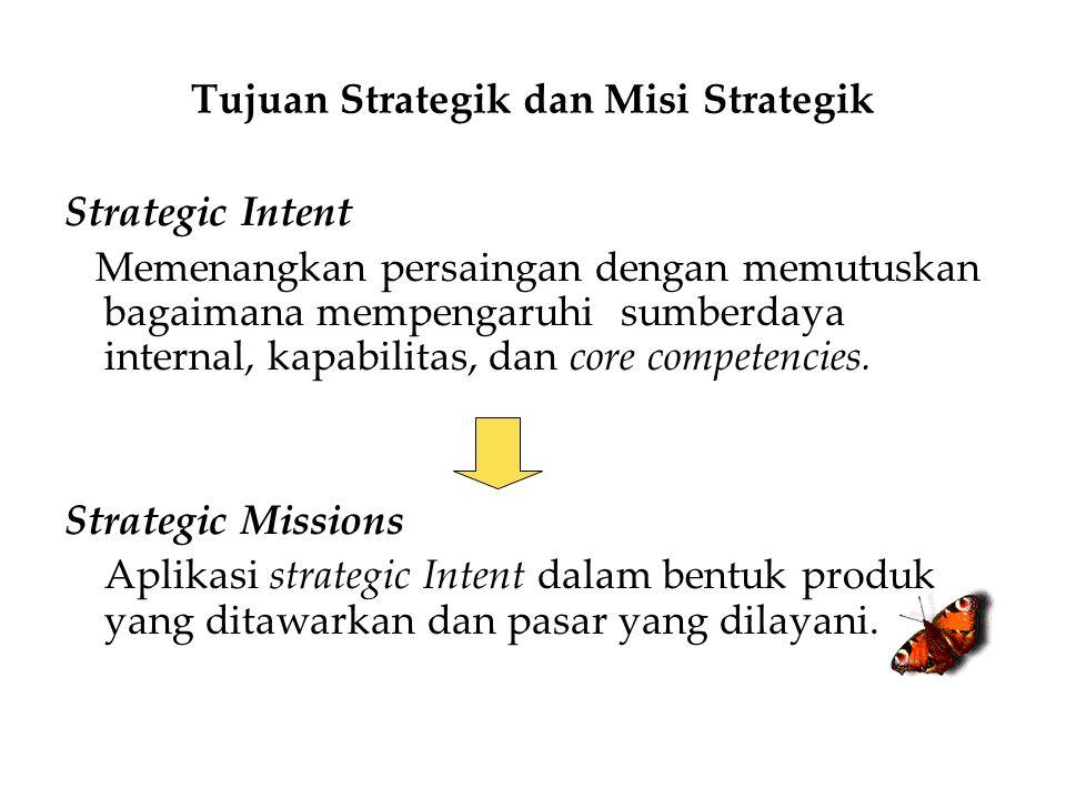 Tujuan Strategik dan Misi Strategik Strategic Intent Memenangkan persaingan dengan memutuskan bagaimana mempengaruhi sumberdaya internal, kapabilitas,