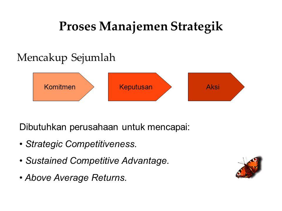 Proses Manajemen Strategik Mencakup Sejumlah KomitmenKeputusanAksi Dibutuhkan perusahaan untuk mencapai: Strategic Competitiveness. Sustained Competit