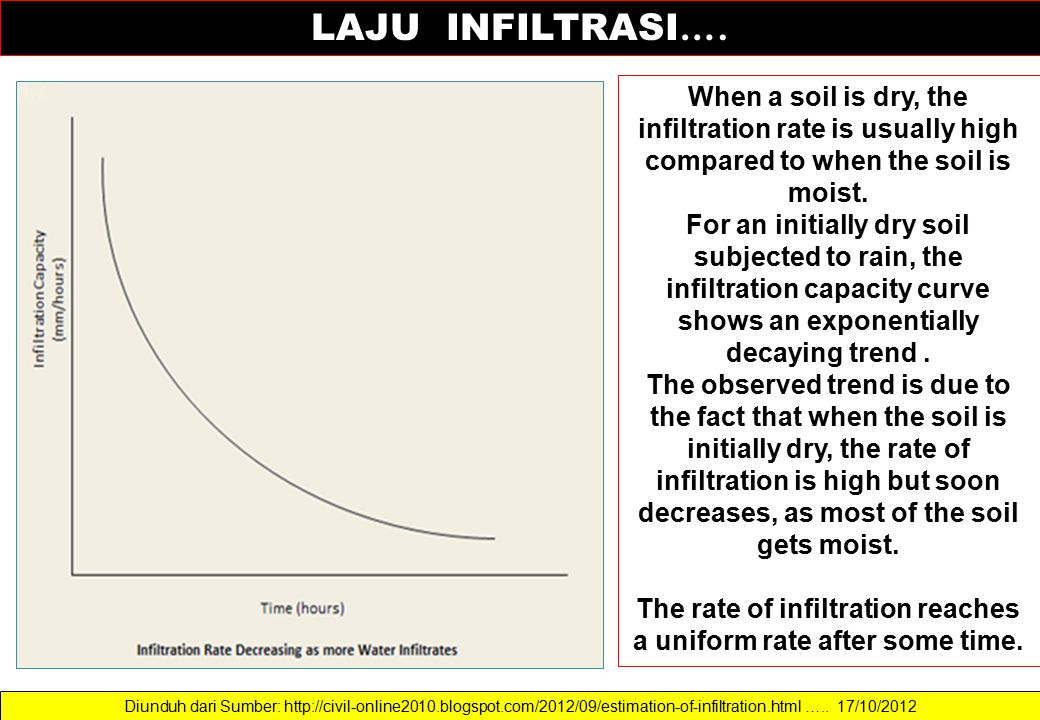 When a soil is dry, the infiltration rate is usually high compared to when the soil is moist.