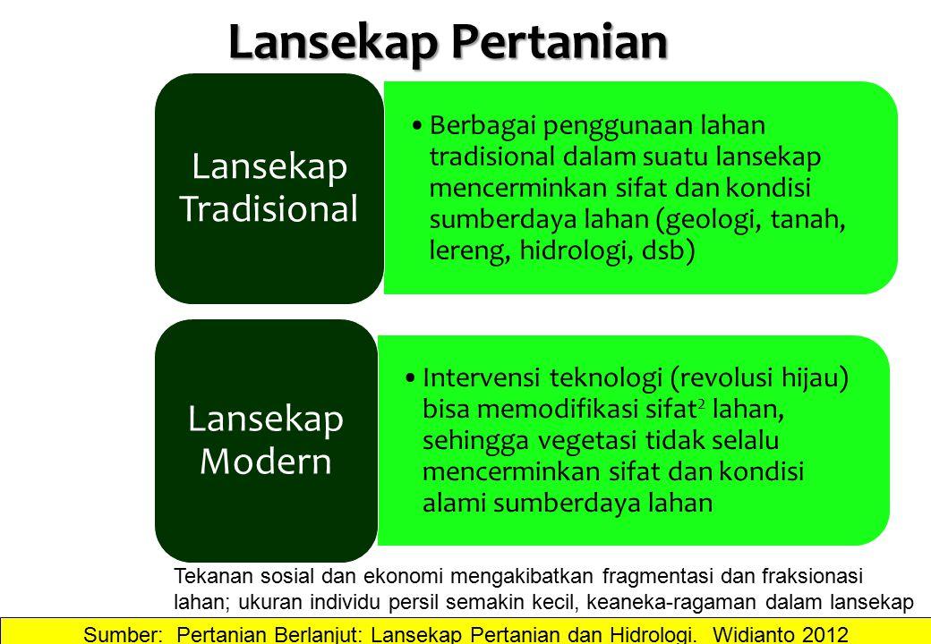 Berbagai penggunaan lahan tradisional dalam suatu lansekap mencerminkan sifat dan kondisi sumberdaya lahan (geologi, tanah, lereng, hidrologi, dsb) La