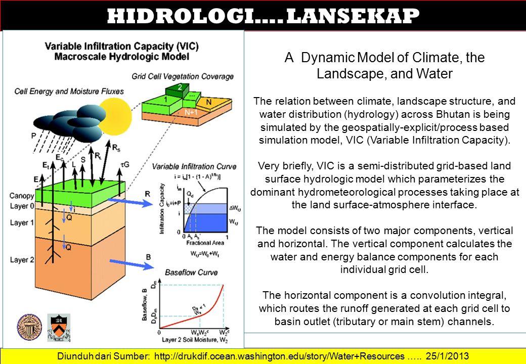 Faktor yang berpengaruh terhadap besaran komponen siklus air di tingkat plotKomponen Siklus Air Faktor yang mempengaruhi besaran komponen Presipitasi(variabel bebas) Aliran Lateral 1) Kondisi Petak di bagian Hulu/Atas IntersepsiPenutupan Tajuk : Kerapatan Tajuk Tebal dan susunan Lapisan Tajuk (strata) Lolos Tajuk Intensitas dan durasi Hujan Kerapatan Tajuk InfiltrasiLaju Infiltrasi : Porositas (makro) Profil Tanah Intensitas Hujan dan Simpanan Permukaan PerkolasiPermeabilitas Tanah, Ketebalan Solum Evapotranspirasi 2) Ketersediaan air tanah, cuaca dan kondisi tanaman Limpasan Permukaan Resultante semua komponen Sumber: Pertanian Berlanjut: Lansekap Pertanian dan Hidrologi.