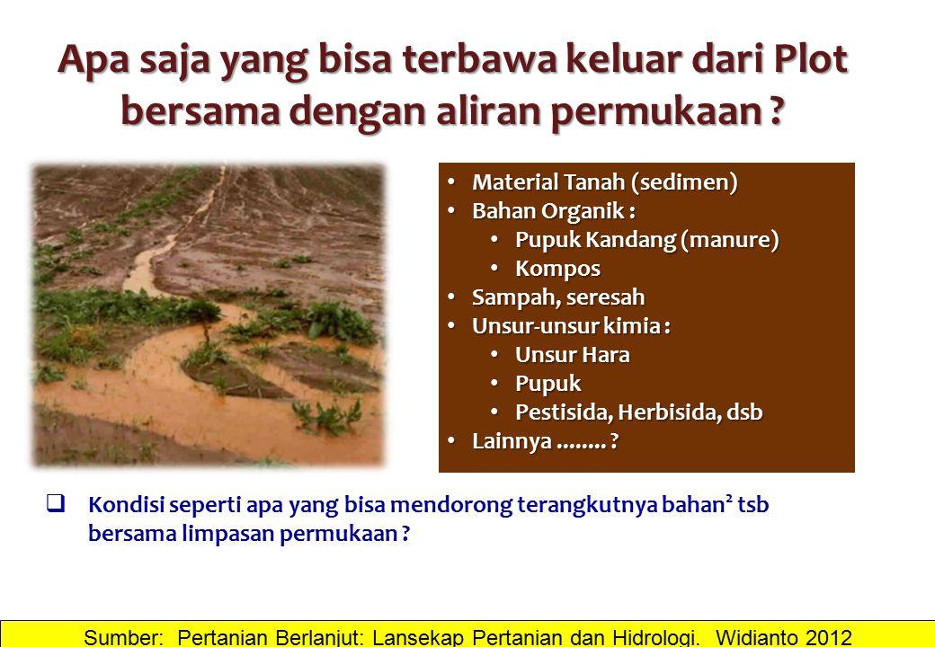 Apa saja yang bisa terbawa keluar dari Plot bersama dengan aliran permukaan ? Material Tanah (sedimen) Material Tanah (sedimen) Bahan Organik : Bahan