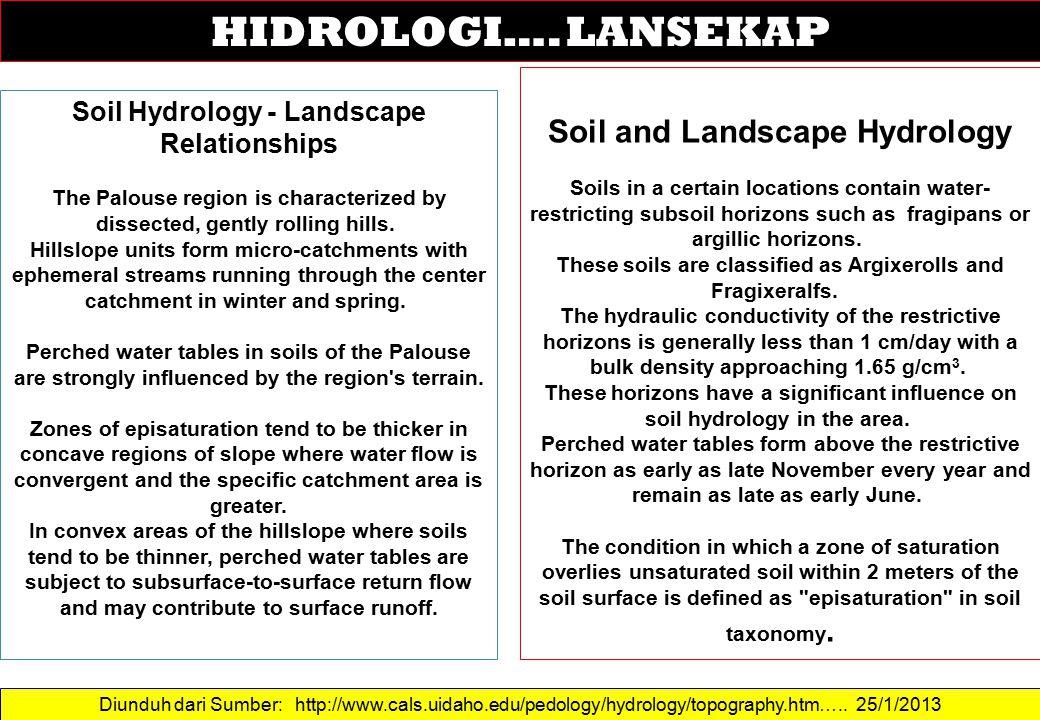 Diunduh dari Sumber: http://www.cals.uidaho.edu/pedology/hydrology/topography.htm….. 25/1/2013 HIDROLOGI…. LANSEKAP Soil and Landscape Hydrology Soils
