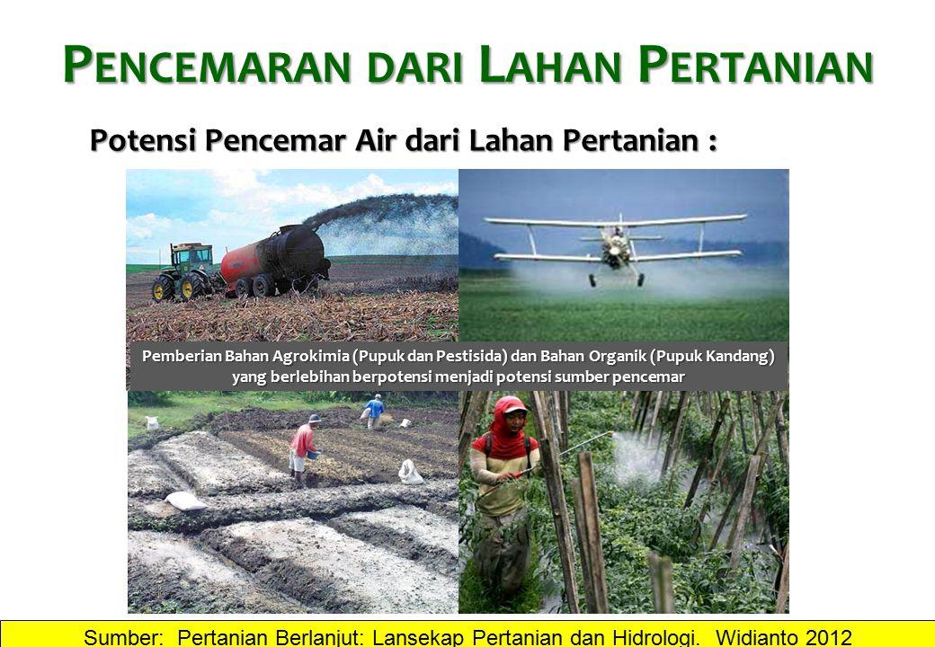 P ENCEMARAN DARI L AHAN P ERTANIAN Potensi Pencemar Air dari Lahan Pertanian : 1.Nitrogen 2.Pospor 3.Logam Berat 4.Kotoran Ternak (manure) 5.Pestisida