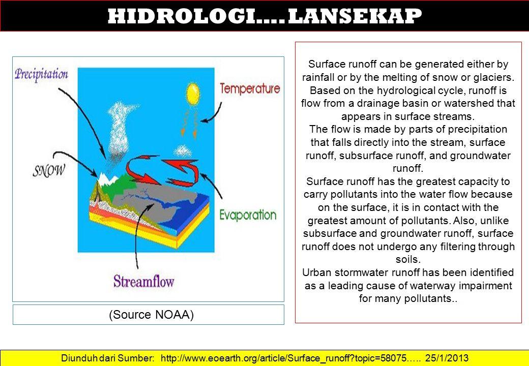 Peta Tutupan/Penggunaan Lahan DAS Sumber Brantas (2005) Sumber : Sudarto(2009) No data Sumber: Pertanian Berlanjut: Lansekap Pertanian dan Hidrologi.