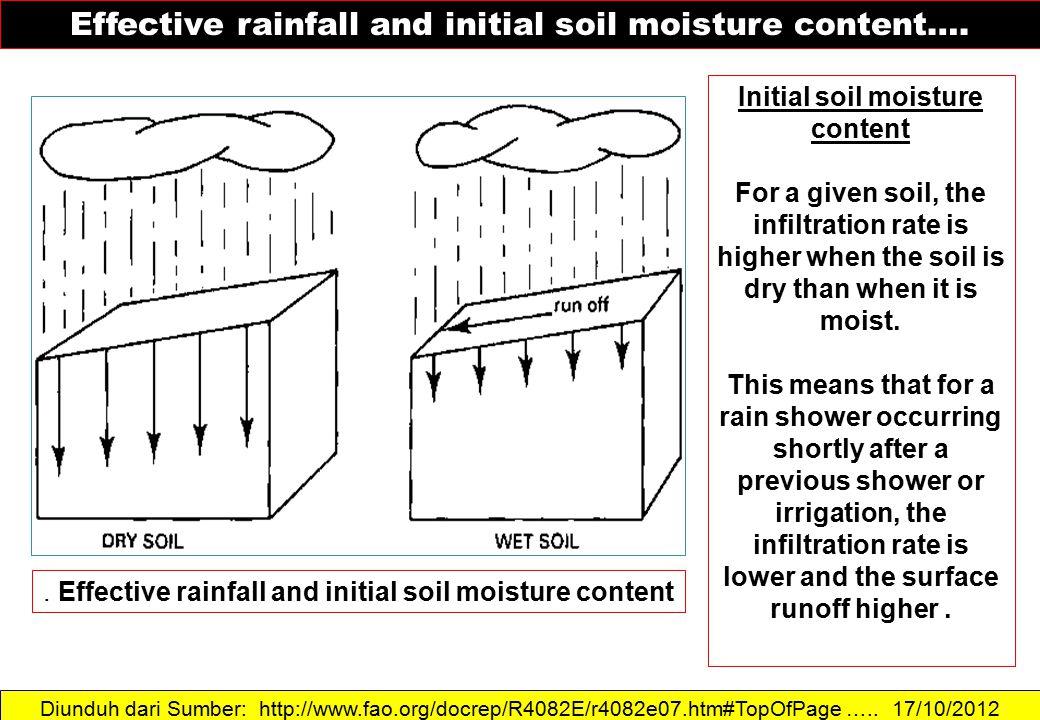 Diunduh dari Sumber: http://www.fao.org/docrep/R4082E/r4082e07.htm#TopOfPage ….. 17/10/2012 Effective rainfall and initial soil moisture content…. Ini
