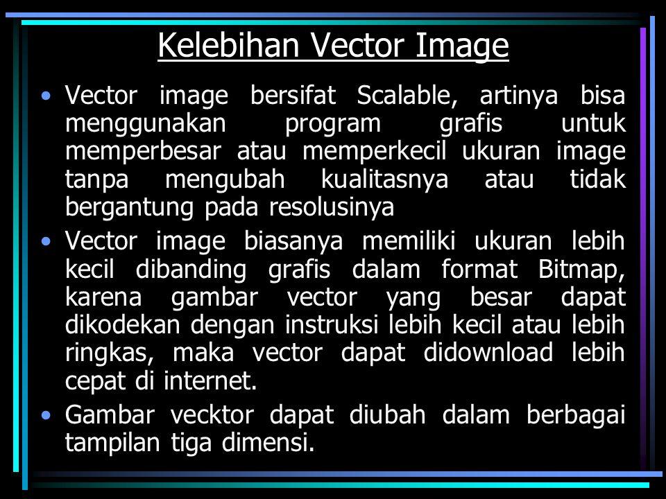 Kelebihan Vector Image Vector image bersifat Scalable, artinya bisa menggunakan program grafis untuk memperbesar atau memperkecil ukuran image tanpa m
