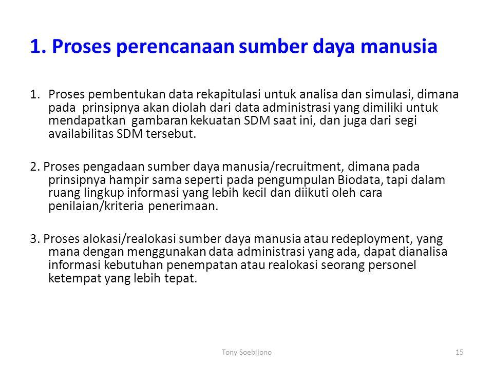 1. Proses perencanaan sumber daya manusia 1.Proses pembentukan data rekapitulasi untuk analisa dan simulasi, dimana pada prinsipnya akan diolah dari d