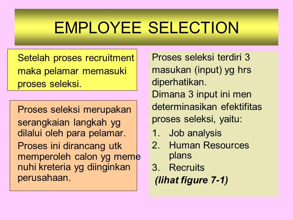 EMPLOYEE SELECTION Setelah proses recruitment maka pelamar memasuki proses seleksi. Proses seleksi merupakan serangkaian langkah yg dilalui oleh para