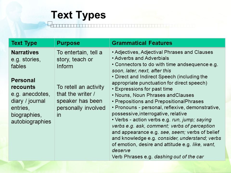 Text Types Text TypePurposeGrammatical Features Narratives e.g. stories, fables Personal recounts e.g. anecdotes, diary / journal entries, biographies