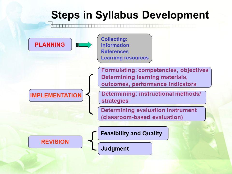 Bagian-bagian Silabus Sembilan bagian utama: 1.Identitas mata pelajaran 2.Standar Kompetensi 3.Kompetensi dasar 4.Indikator 5.Materi Pokok Pembelajaran 6.Kegiatan Pembelajaran 7.Penilaian 8.Alokasi Waktu 9.Sumber