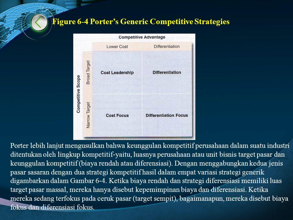 Figure 6-4 Porter's Generic Competitive Strategies Porter lebih lanjut mengusulkan bahwa keunggulan kompetitif perusahaan dalam suatu industri ditentu