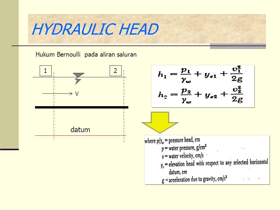 HYDRAULIC HEAD 21 V Hukum Bernoulli pada aliran saluran datum