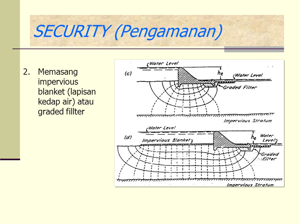 SECURITY (Pengamanan) 2.Memasang impervious blanket (lapisan kedap air) atau graded fillter