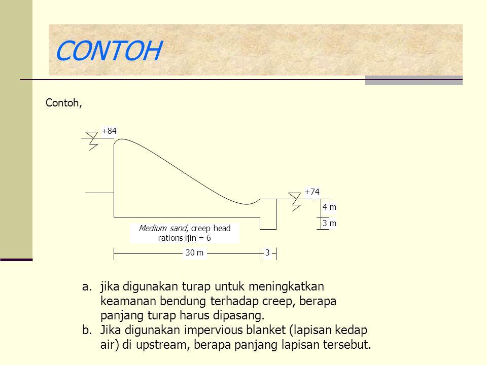 CONTOH Contoh, +84 +74 30 m3 3 m 4 m Medium sand, creep head rations ijin = 6 a.jika digunakan turap untuk meningkatkan keamanan bendung terhadap creep, berapa panjang turap harus dipasang.