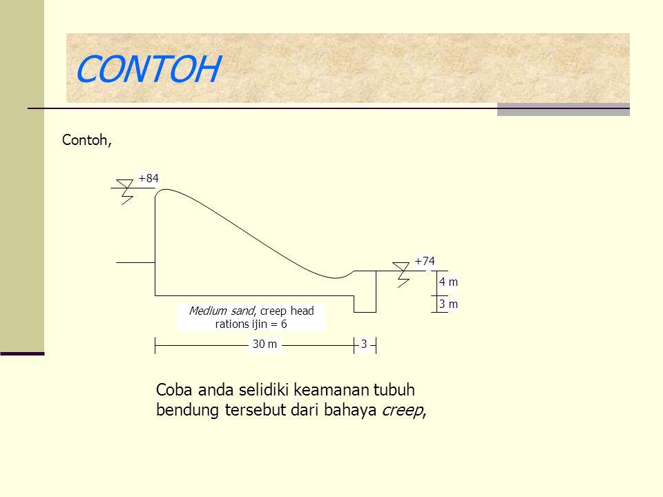 CONTOH Contoh, +84 +74 30 m3 3 m 4 m Medium sand, creep head rations ijin = 6 Coba anda selidiki keamanan tubuh bendung tersebut dari bahaya creep,