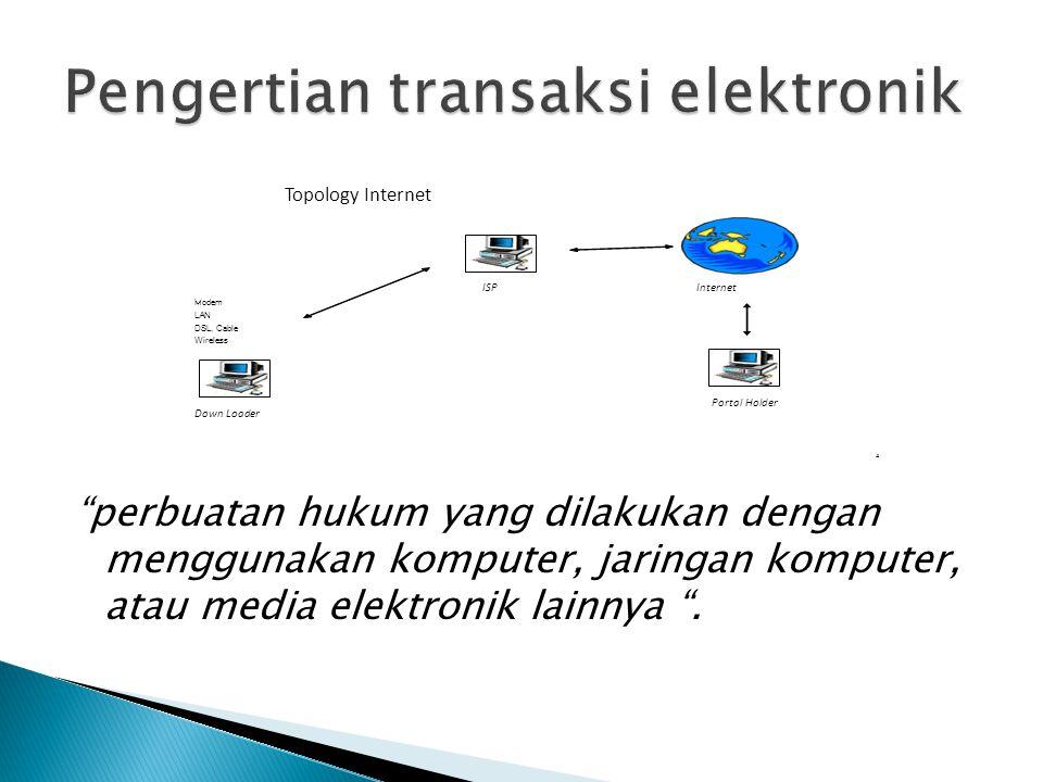 perbuatan hukum yang dilakukan dengan menggunakan komputer, jaringan komputer, atau media elektronik lainnya .
