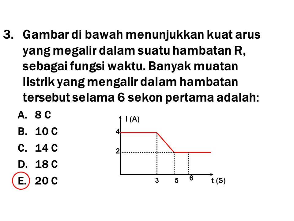 3.Gambar di bawah menunjukkan kuat arus yang megalir dalam suatu hambatan R, sebagai fungsi waktu.