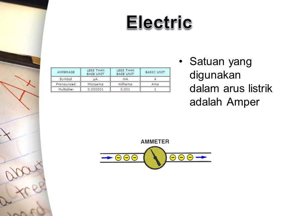 Satuan yang digunakan dalam arus listrik adalah Amper