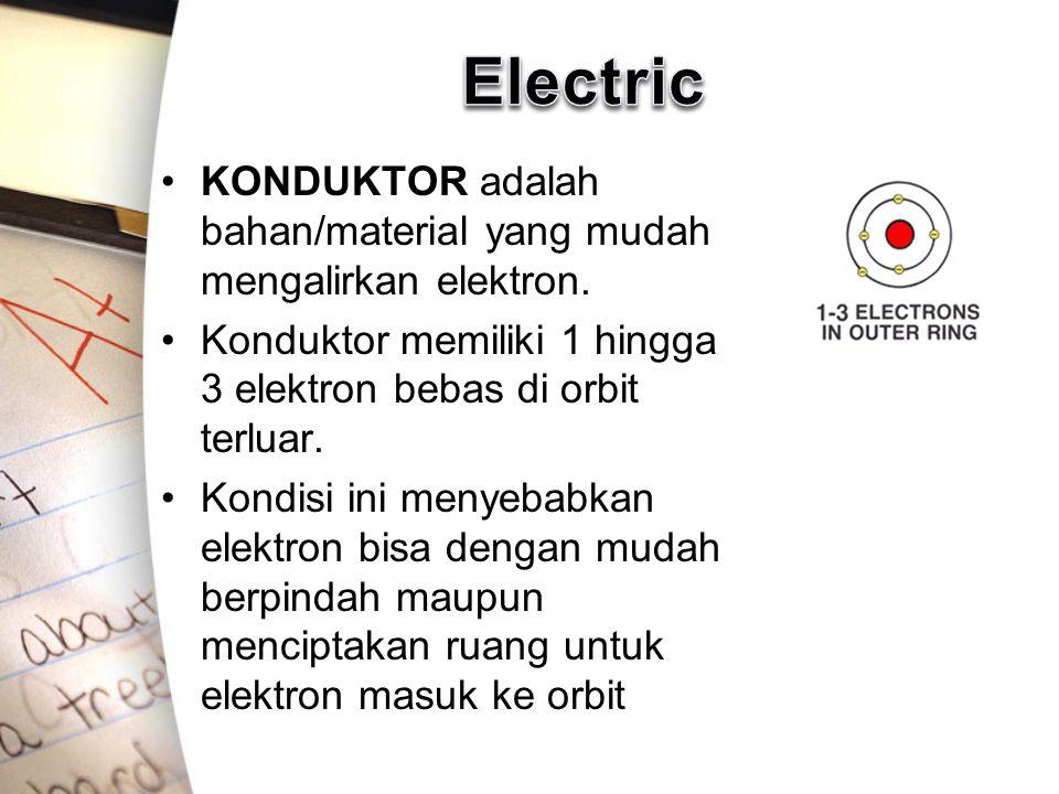 KONDUKTOR adalah bahan/material yang mudah mengalirkan elektron.
