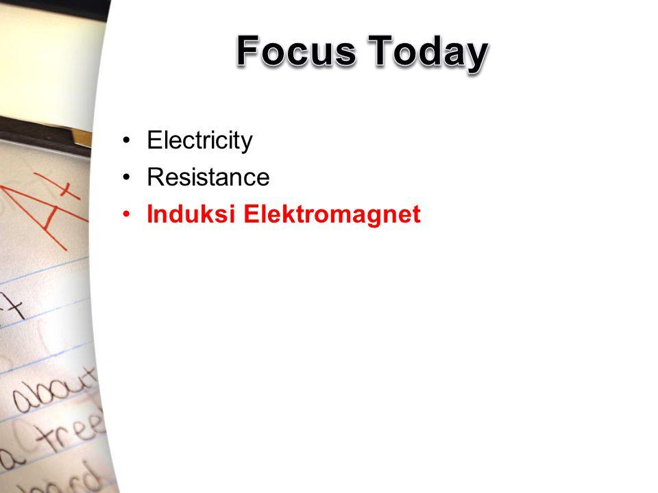 Electricity Resistance Induksi Elektromagnet