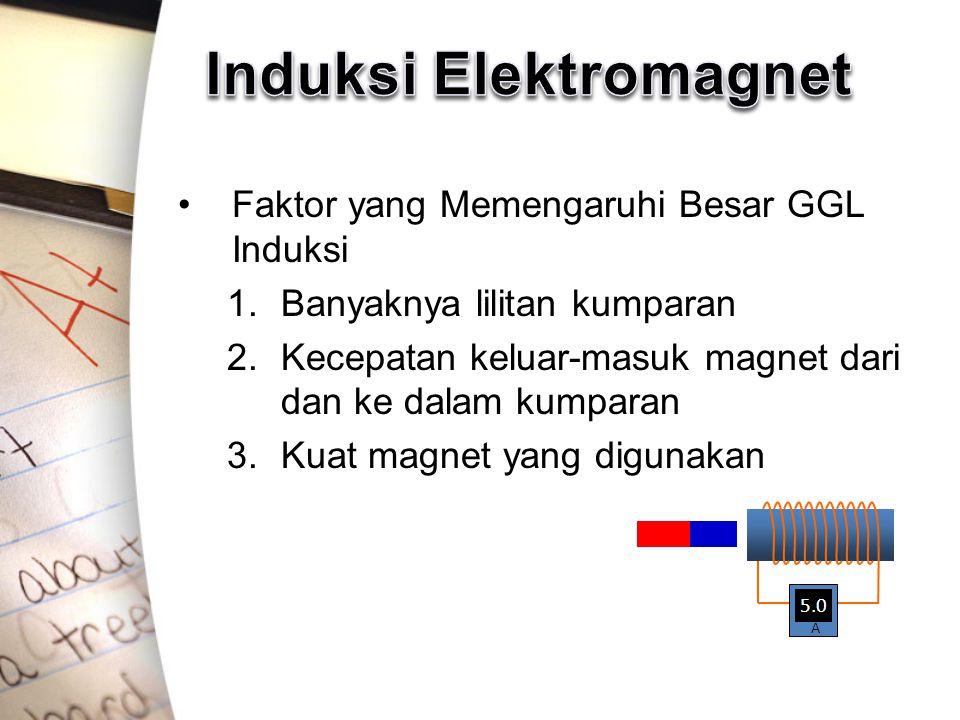 Faktor yang Memengaruhi Besar GGL Induksi 1.Banyaknya lilitan kumparan 2.Kecepatan keluar-masuk magnet dari dan ke dalam kumparan 3.Kuat magnet yang digunakan