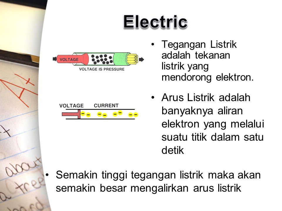Tegangan Listrik adalah tekanan listrik yang mendorong elektron.