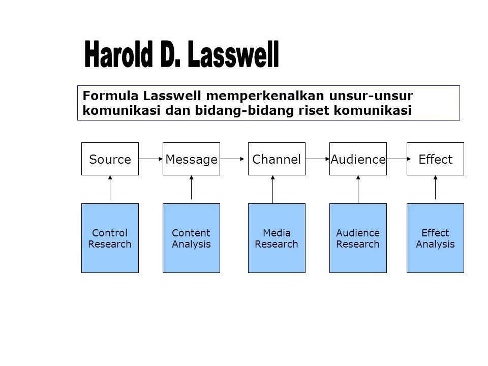 SourceMessageChannelAudienceEffect Control Research Content Analysis Media Research Audience Research Effect Analysis Formula Lasswell memperkenalkan unsur-unsur komunikasi dan bidang-bidang riset komunikasi