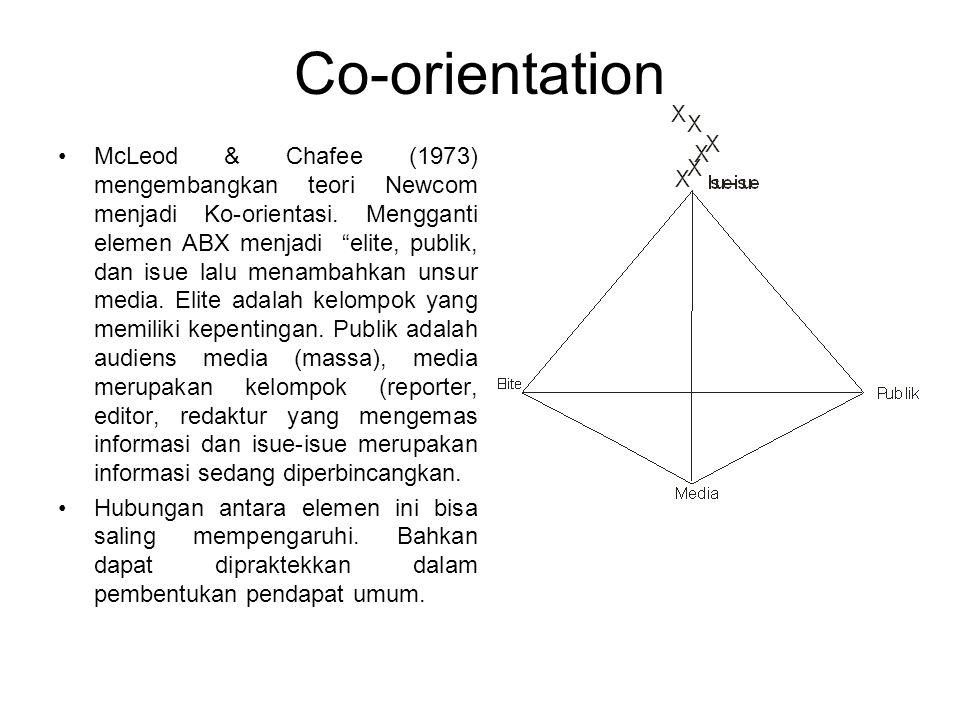 """Co-orientation McLeod & Chafee (1973) mengembangkan teori Newcom menjadi Ko-orientasi. Mengganti elemen ABX menjadi """"elite, publik, dan isue lalu mena"""