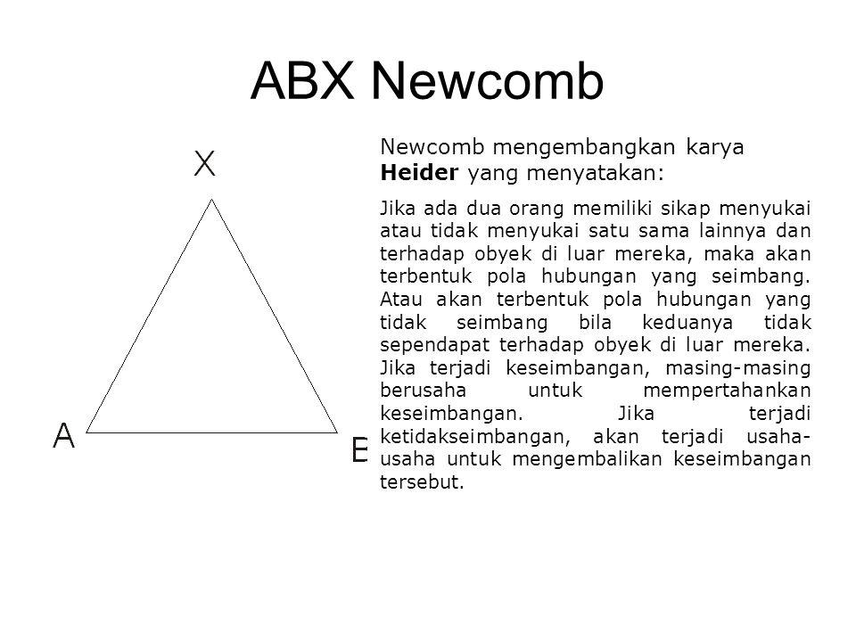 ABX Newcomb Newcomb mengembangkan karya Heider yang menyatakan: Jika ada dua orang memiliki sikap menyukai atau tidak menyukai satu sama lainnya dan terhadap obyek di luar mereka, maka akan terbentuk pola hubungan yang seimbang.