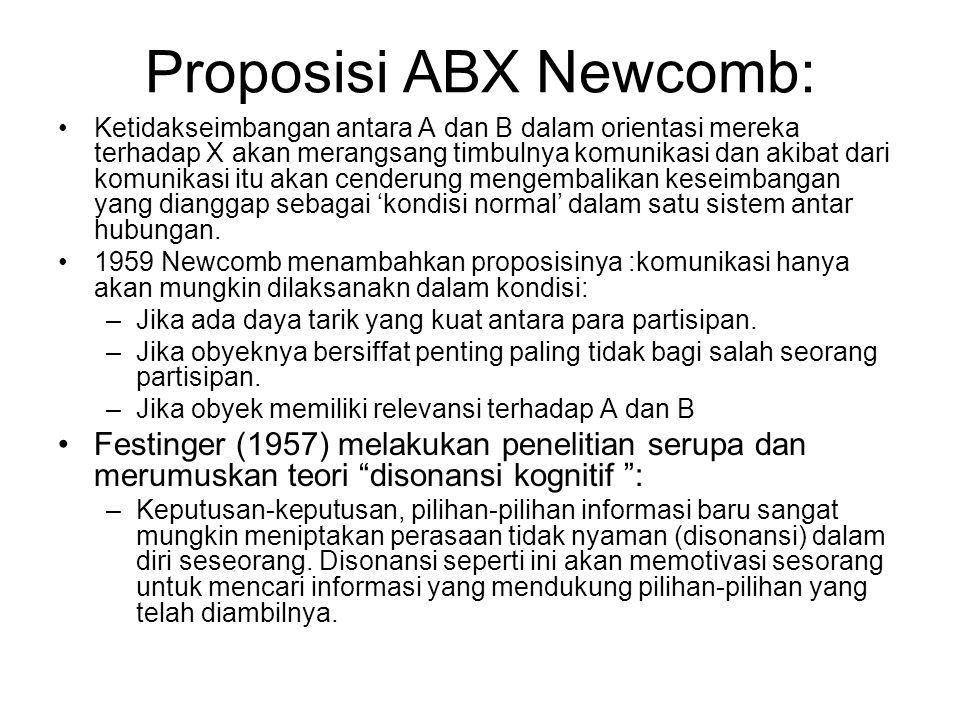 Proposisi ABX Newcomb: Ketidakseimbangan antara A dan B dalam orientasi mereka terhadap X akan merangsang timbulnya komunikasi dan akibat dari komunikasi itu akan cenderung mengembalikan keseimbangan yang dianggap sebagai 'kondisi normal' dalam satu sistem antar hubungan.