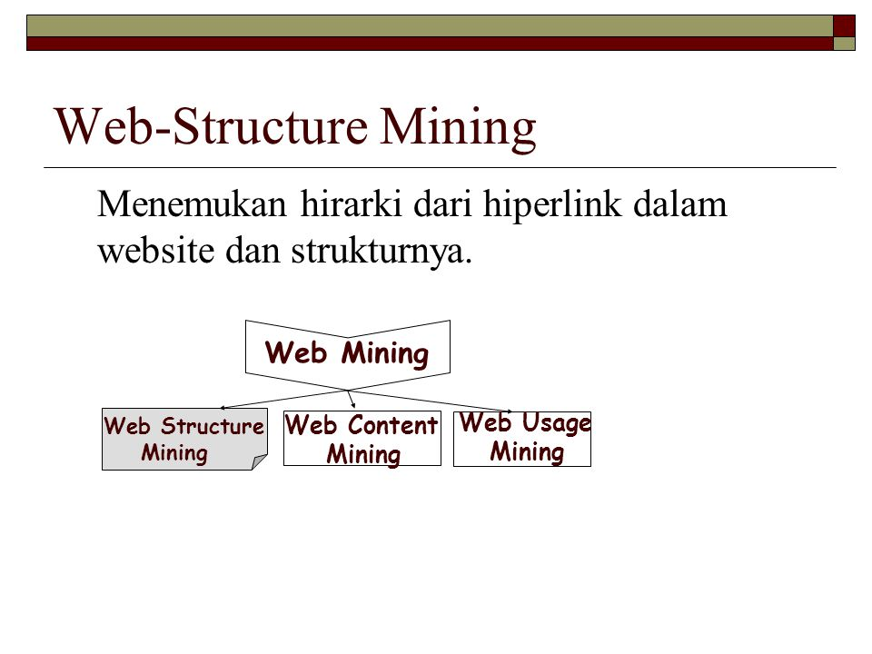 Web-Structure Mining Menemukan hirarki dari hiperlink dalam website dan strukturnya. Web Mining Web Usage Mining Web Content Mining Web Structure Mini