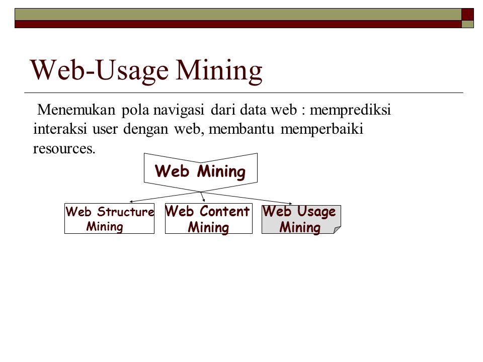 Web-Usage Mining Web Mining Web Usage Mining Web Content Mining Web Structure Mining Menemukan pola navigasi dari data web : memprediksi interaksi use