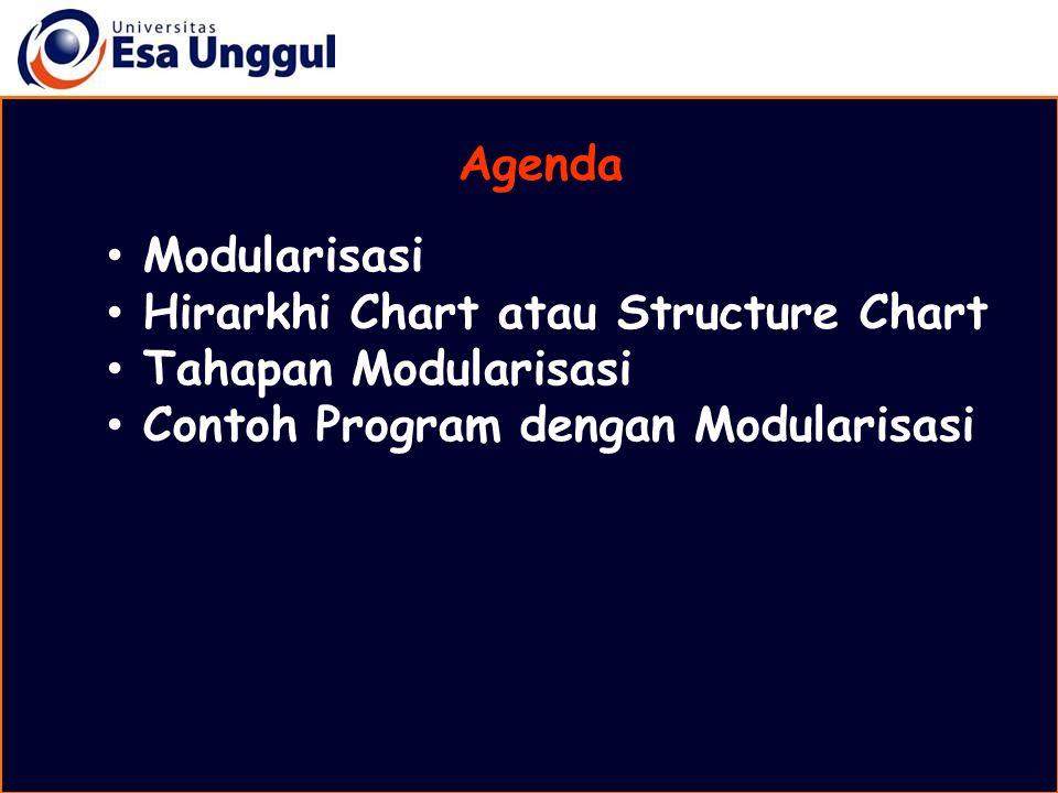 Mahasiswa mampu menerapkan modularasi dalam pembuatan pseudocode Mahasiswa mampu menyelesaikan permasalahan dengan modularisasi Kemampuan Akhir yang Diharapkan