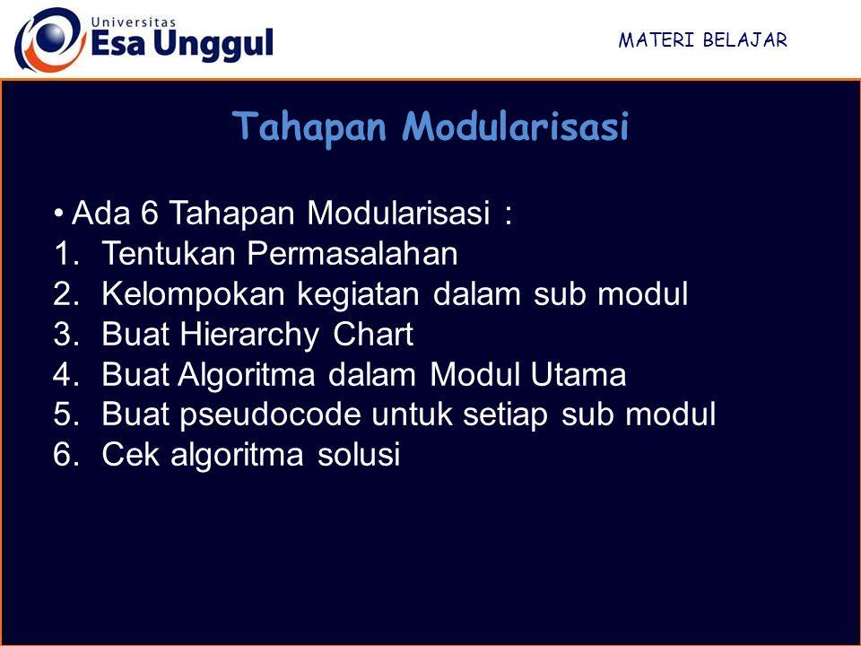 MATERI BELAJAR Tahapan Modularisasi Ada 6 Tahapan Modularisasi : 1.Tentukan Permasalahan 2.Kelompokan kegiatan dalam sub modul 3.Buat Hierarchy Chart