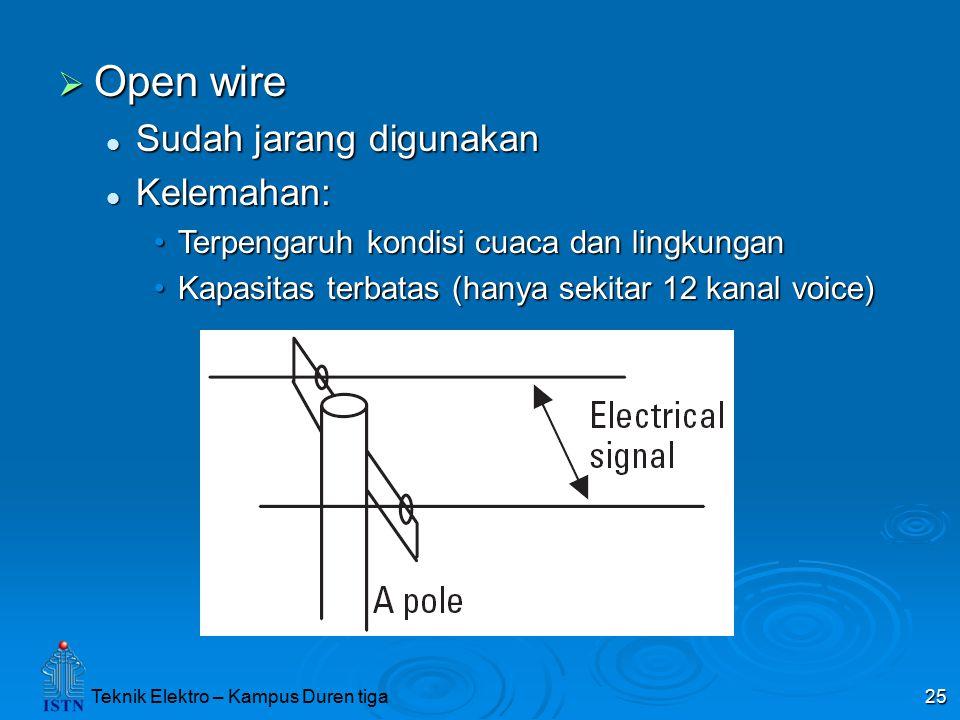 Teknik Elektro – Kampus Duren tiga 25  Open wire Sudah jarang digunakan Sudah jarang digunakan Kelemahan: Kelemahan: Terpengaruh kondisi cuaca dan li