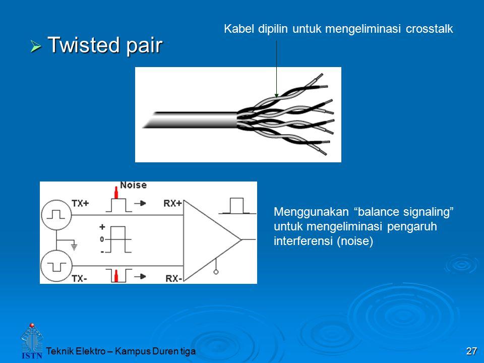 """Teknik Elektro – Kampus Duren tiga 27  Twisted pair Kabel dipilin untuk mengeliminasi crosstalk Menggunakan """"balance signaling"""" untuk mengeliminasi p"""