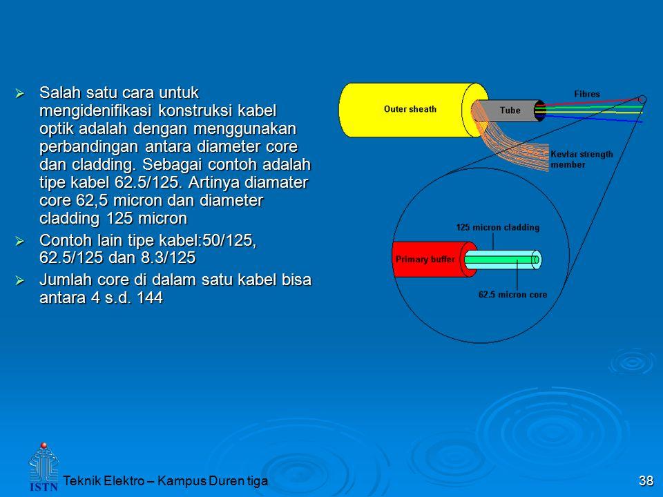 Teknik Elektro – Kampus Duren tiga 38  Salah satu cara untuk mengidenifikasi konstruksi kabel optik adalah dengan menggunakan perbandingan antara dia