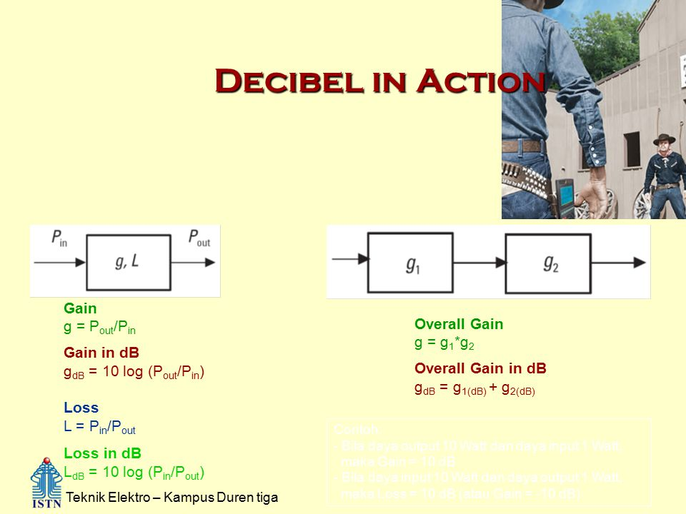 Decibel in Action Gain g = P out /P in Gain in dB g dB = 10 log (P out /P in ) Loss L = P in /P out Loss in dB L dB = 10 log (P in /P out ) Overall Gain g = g 1 *g 2 Overall Gain in dB g dB = g 1(dB) + g 2(dB) Contoh: - Bila daya output 10 Watt dan daya input 1 Watt, maka Gain = 10 dB - Bila daya input 10 Watt dan daya output 1 Watt, maka Loss = 10 dB (atau Gain = -10 dB) Teknik Elektro – Kampus Duren tiga