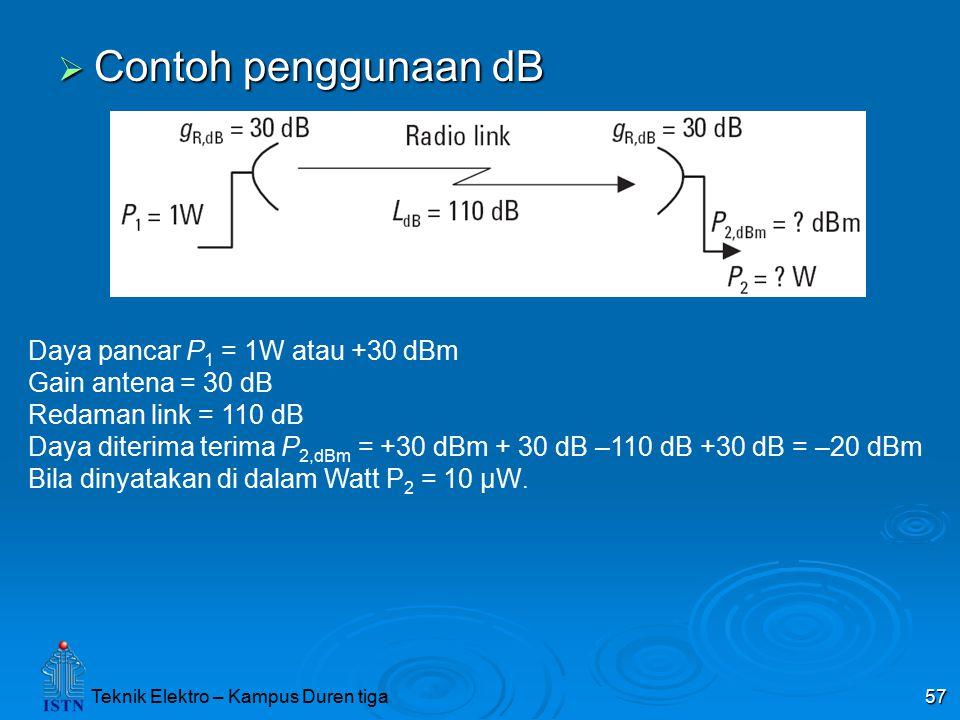Teknik Elektro – Kampus Duren tiga 57  Contoh penggunaan dB Daya pancar P 1 = 1W atau +30 dBm Gain antena = 30 dB Redaman link = 110 dB Daya diterima