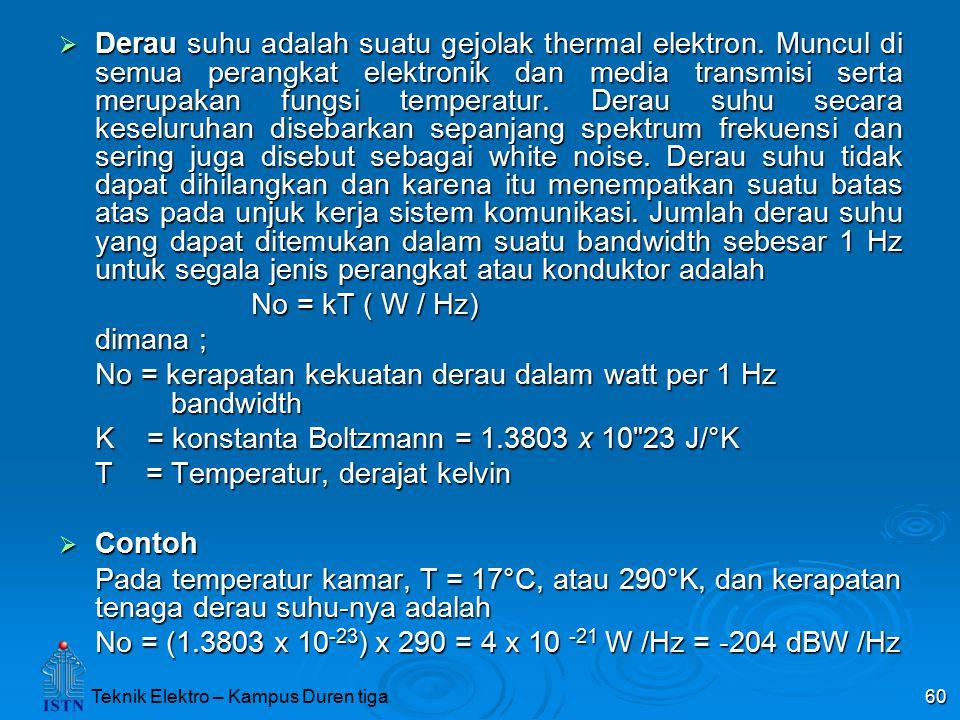 Teknik Elektro – Kampus Duren tiga 60  Derau suhu adalah suatu gejolak thermal elektron. Muncul di semua perangkat elektronik dan media transmisi ser